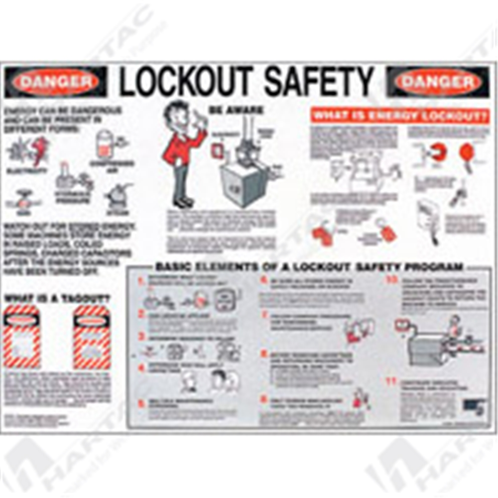 Lockout Tagout Signs And Labels Lockout Safety Laminated